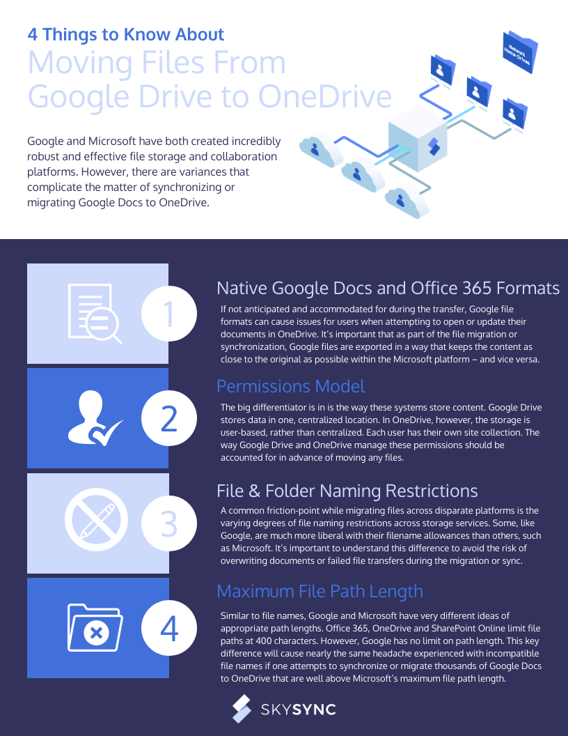 4 Things to Know Google to OneDrive Migration Infographic