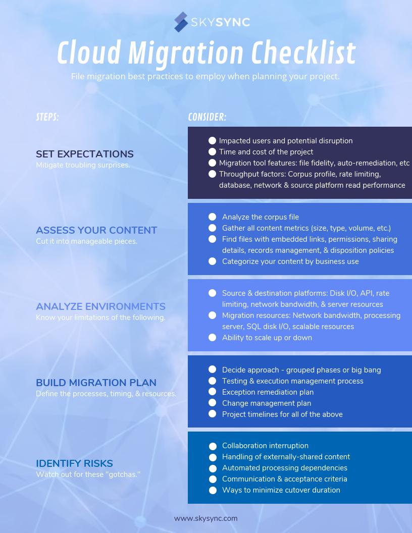 Cloud Migration Checklist Infographic SkySync