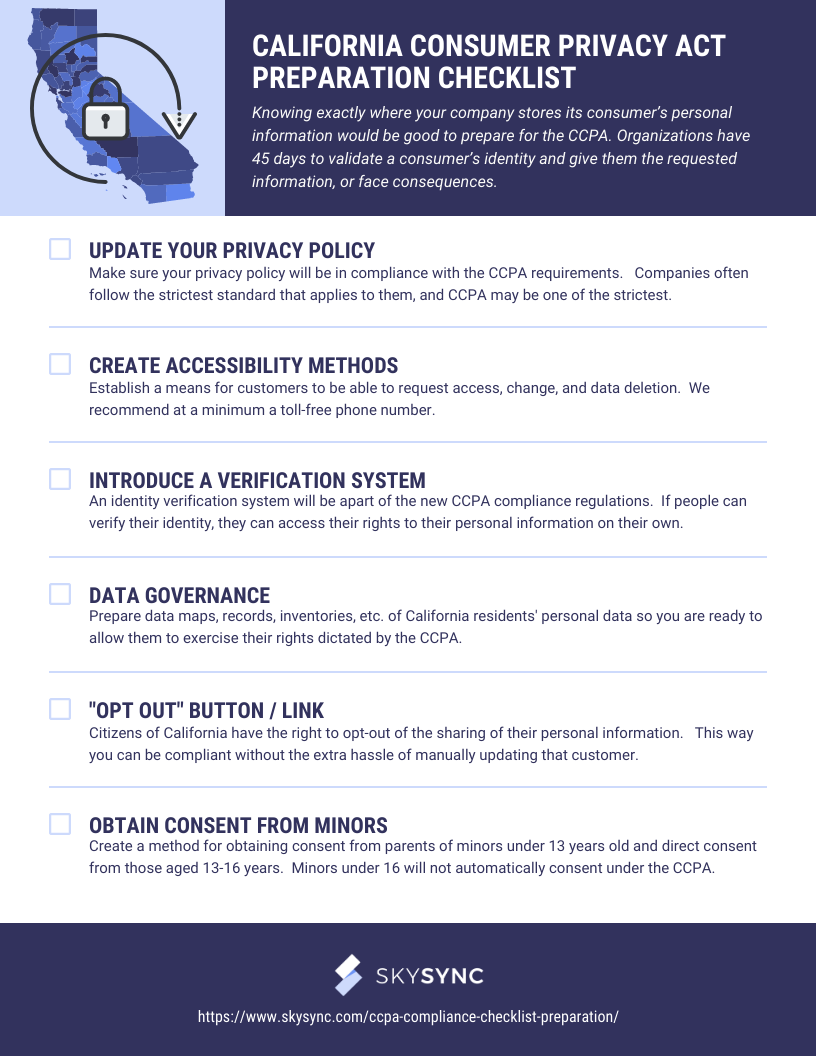 CCPA Compliance Checklist and Preparation Infographic