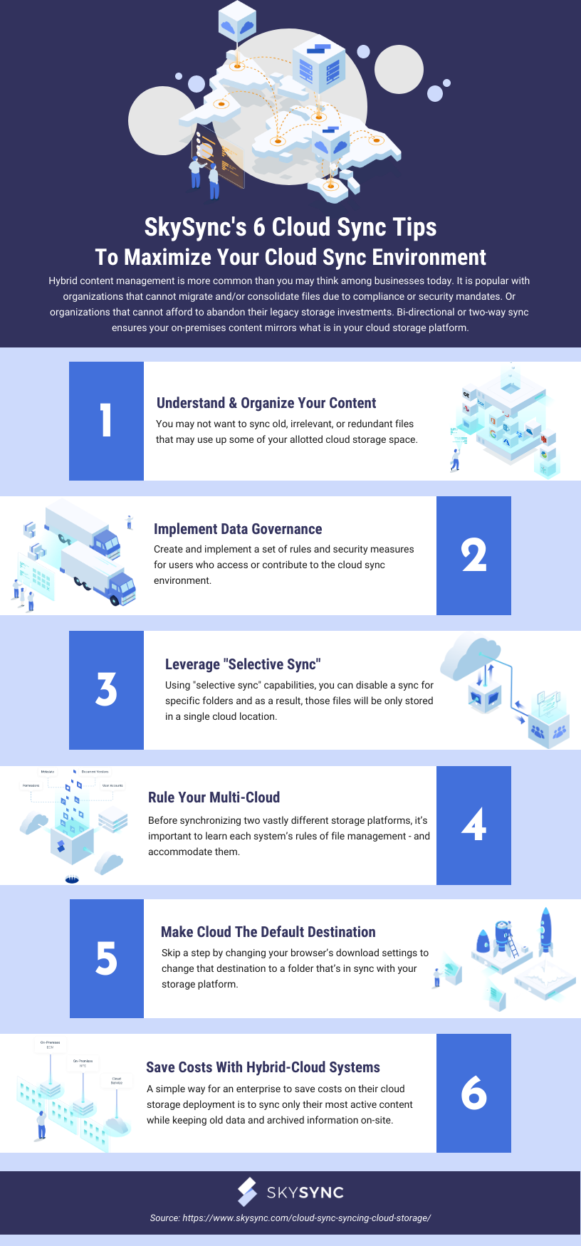 Cloud Sync Tips Infographic