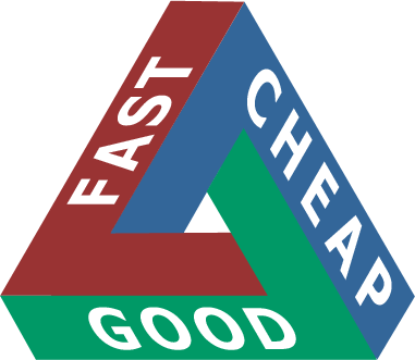Fast File Migration Speed Pick Two - Cheap Fast Good