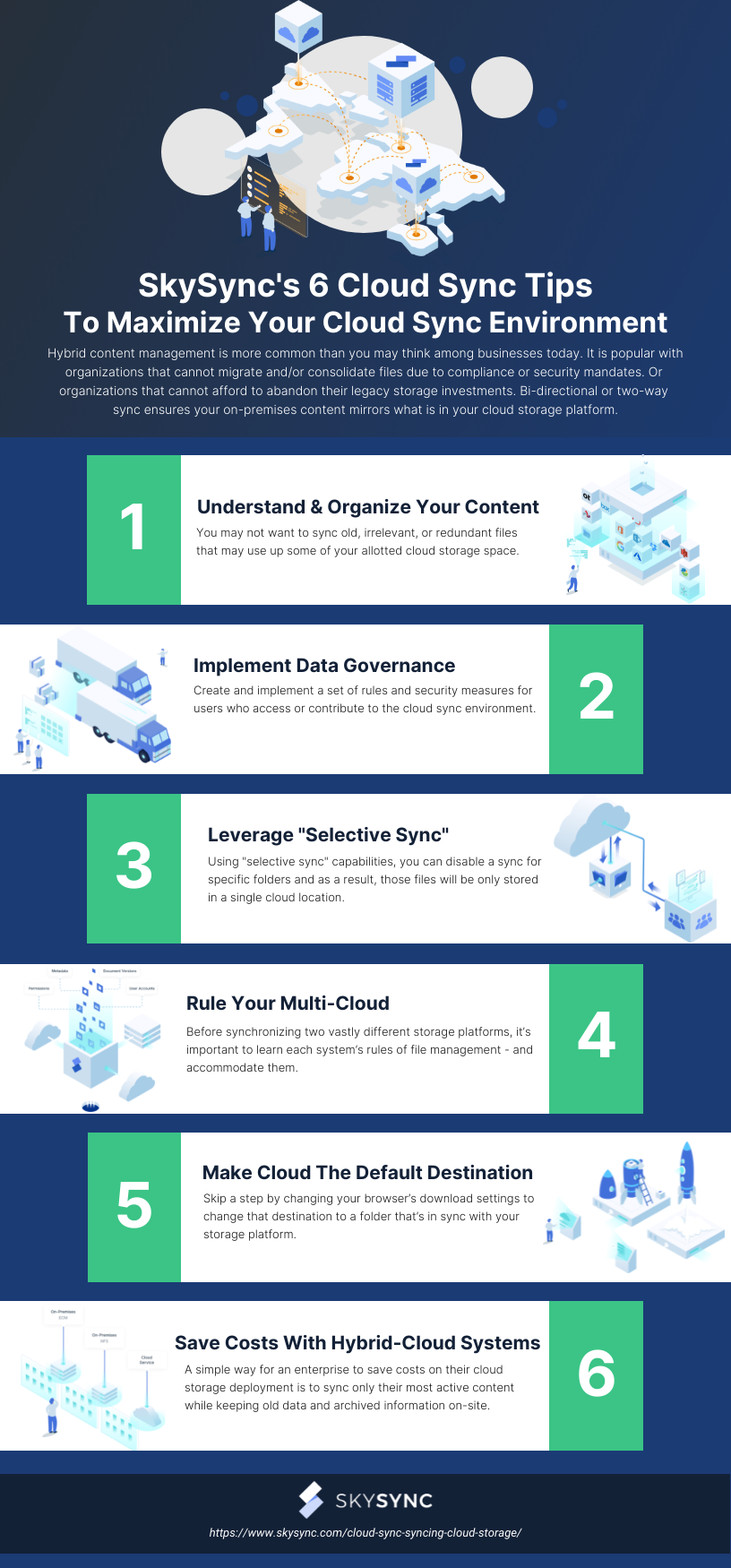 6 Cloud Sync Tips Infographic
