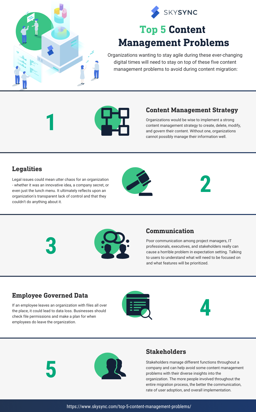 Top 5 Content Management Problems Infographic
