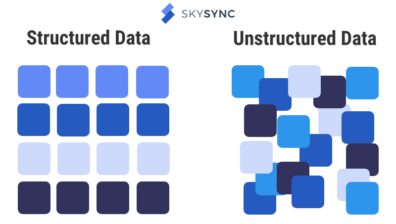 Unstructured VS Structured Data Diagram