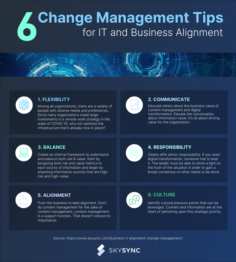 Infographic 6 Change Management Tips for IT and Business Alignment Strategies